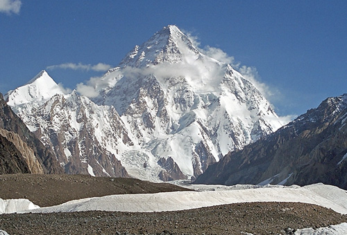 k2 Top 10 Highest Mountain Peaks in the World