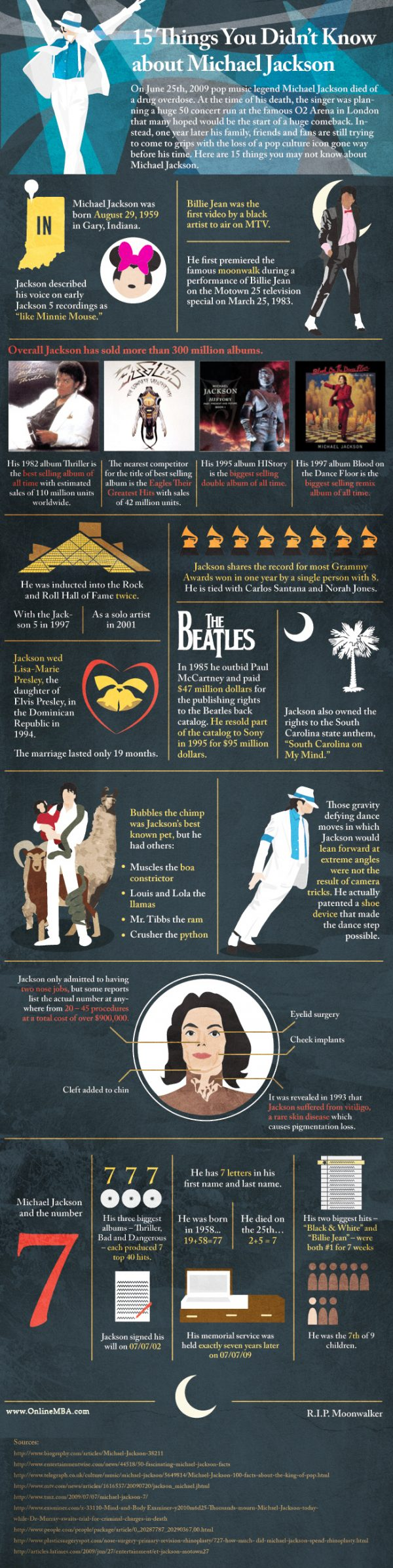 15 Things You Didn't Know about Michael Jackson (Infographic)