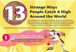 13strange ways 150x104 13 Strange Ways People Catch A High Around the World (Infographic)