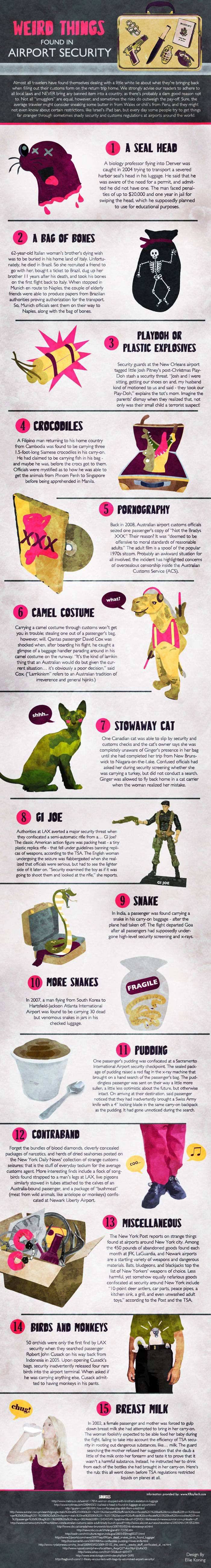 Weird Things Found at the Airport Security (Infographic)