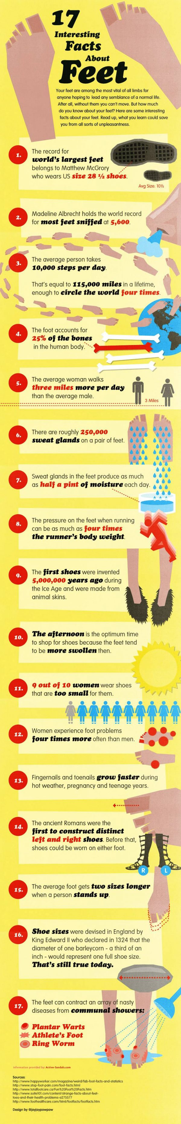 17 Interesting Facts About Feet (Infographic)