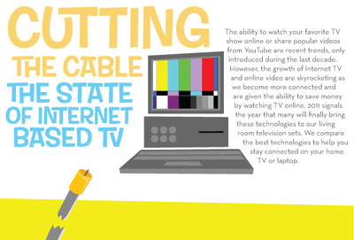 Cutting the Cable – The State of Internet Based TV (Infographic)