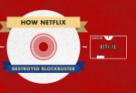 netflix bockbuster 150x102 How Netflix Destroyed Blockbuster (Infographic)