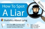 how to spot a liar 150x97 How to Spot a Liar (Infographic)