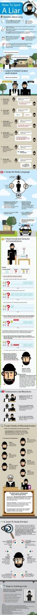 How to Spot a Liar (Infographic)
