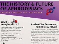 The History and Future of Aphrodisiacs – Swagger For Both Men and Women [Infographic]