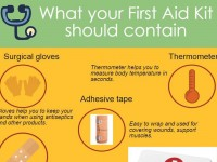 What your First Aid Kit should contain [Infographic]