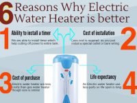 6 Reasons Why Electric Water Heater Is Better [Infographic]