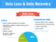 data-loss-infographic-th