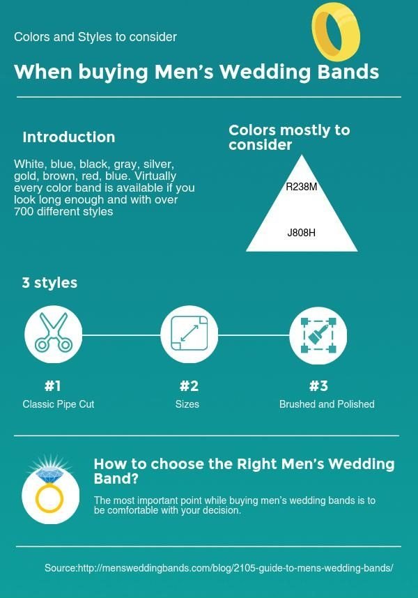 Colors and Styles to consider when buying men's Wedding bands [Infographic]