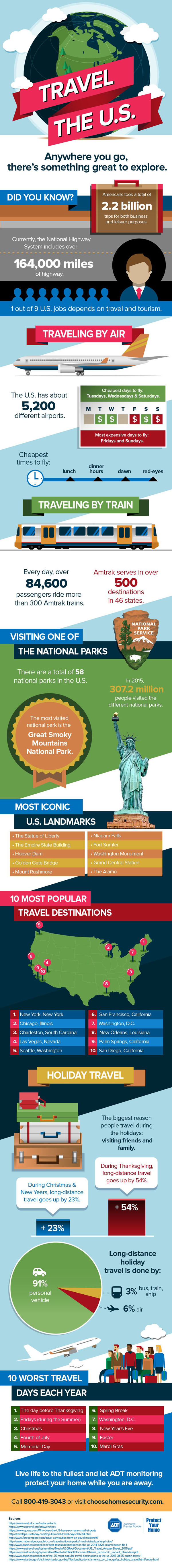 Travel the U.S. [Infographic]