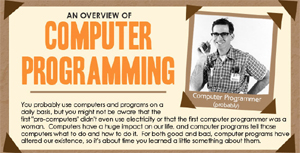 An overview of computer programming (Infographic)