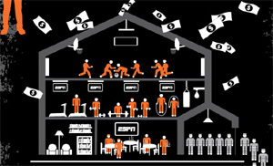 Incarceration Facts