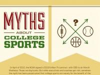 College Sports Myths