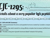 Popular hgh peptide - CJC-1295 [Infographic]