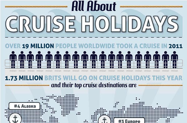 Cruise Holidays in Numbers [Infographic]