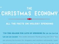 Holiday Spending - Christmas Economy [Infographic]