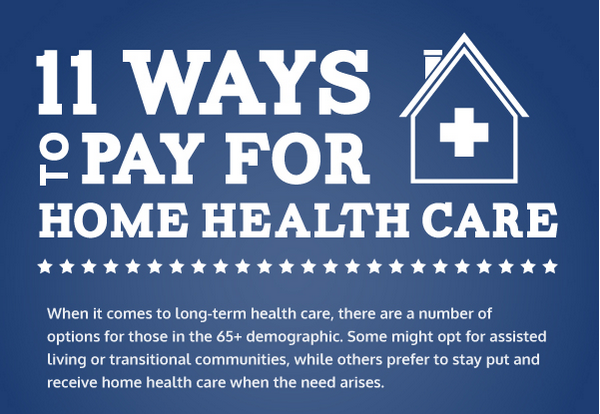 When it comes to long-term health care, there are number of options for those in the 65+ demographic. Some might opt for assisted living or transitional communities, while others prefer to stay put and receive home health care when the need arises.